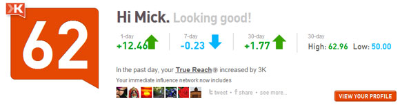 Klout Score of 62